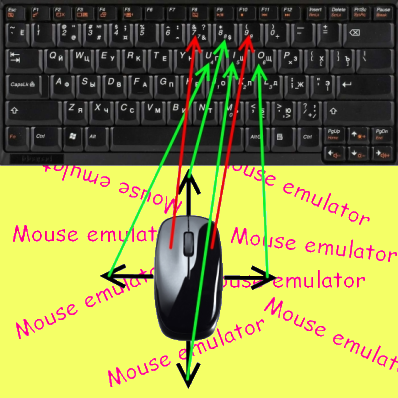 mouse_emulator_image