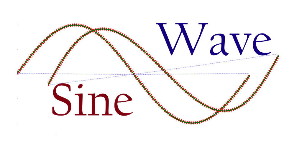 HowToDoIt » On the way of developing recursive sinewave